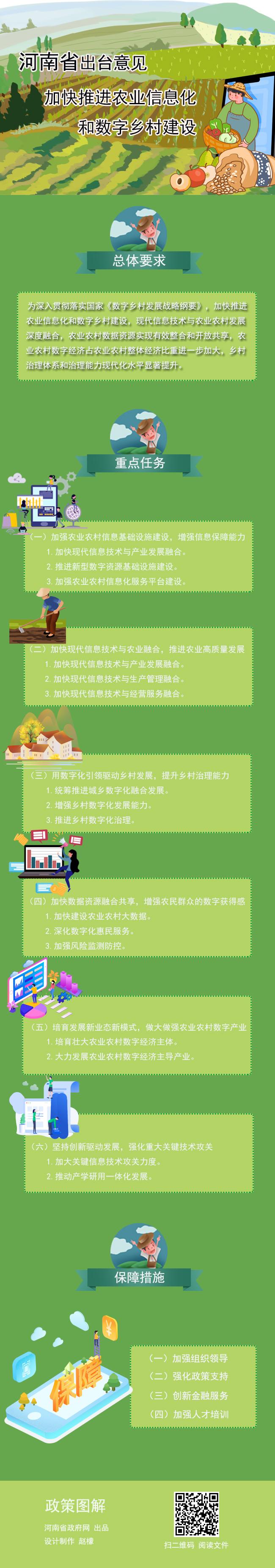 图解:河南出台意见 加快推进农业信息化和数字乡村建设