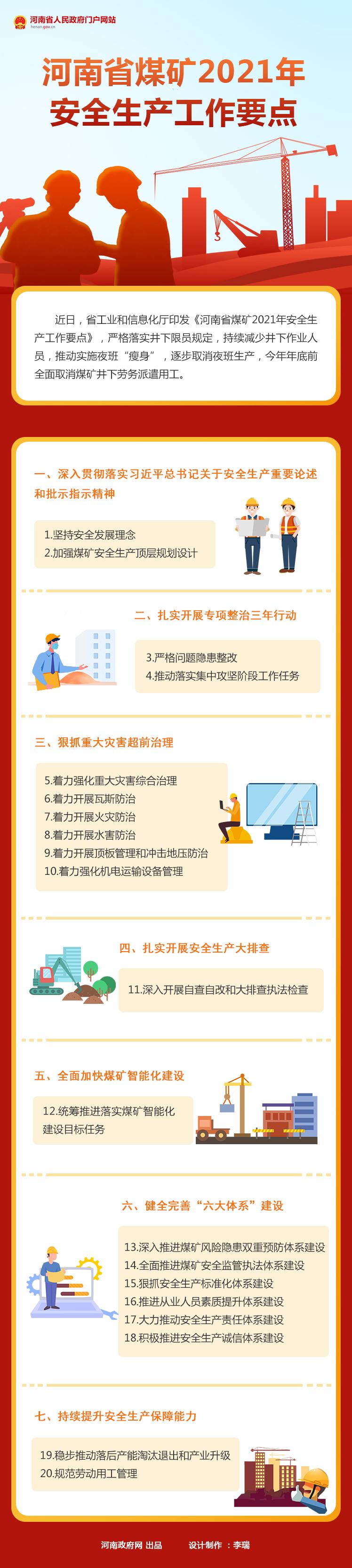 图解:河南省煤矿2021年安全生产工作要点