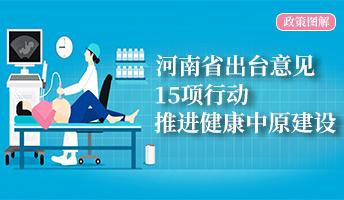 河南省出臺意見 15項行動推進健康中原建設