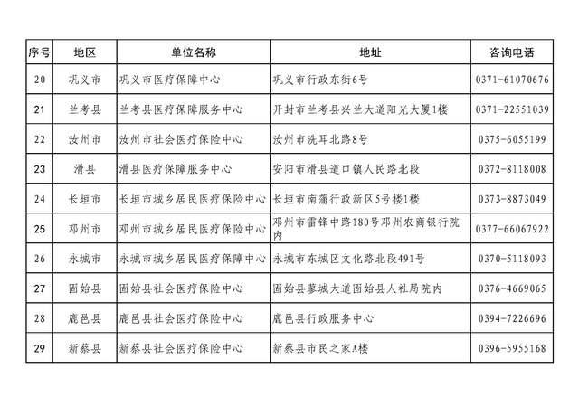 河南省医保局网站: