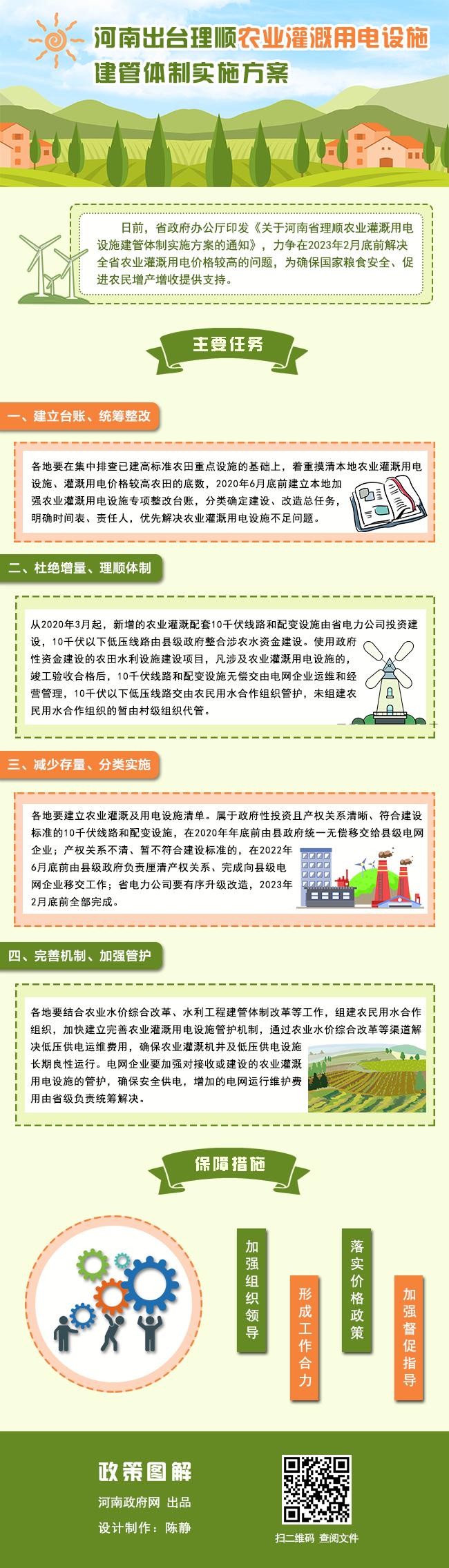 农业电力图解.jpg