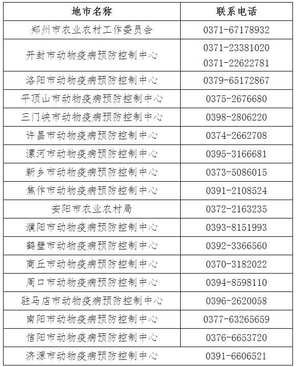 河南省农业农村厅发布公告 安排2020年执业兽医资格考试
