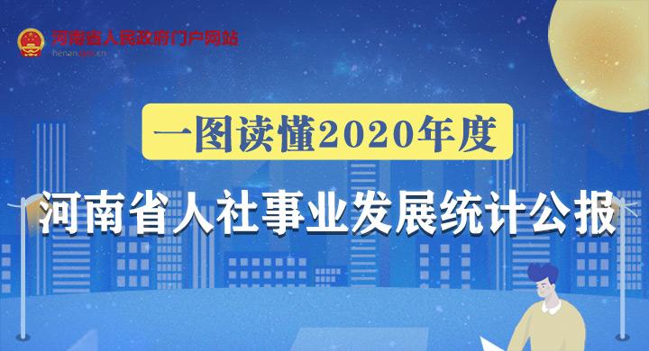 一圖讀懂丨2020年度河南省人社事業發展統計公報