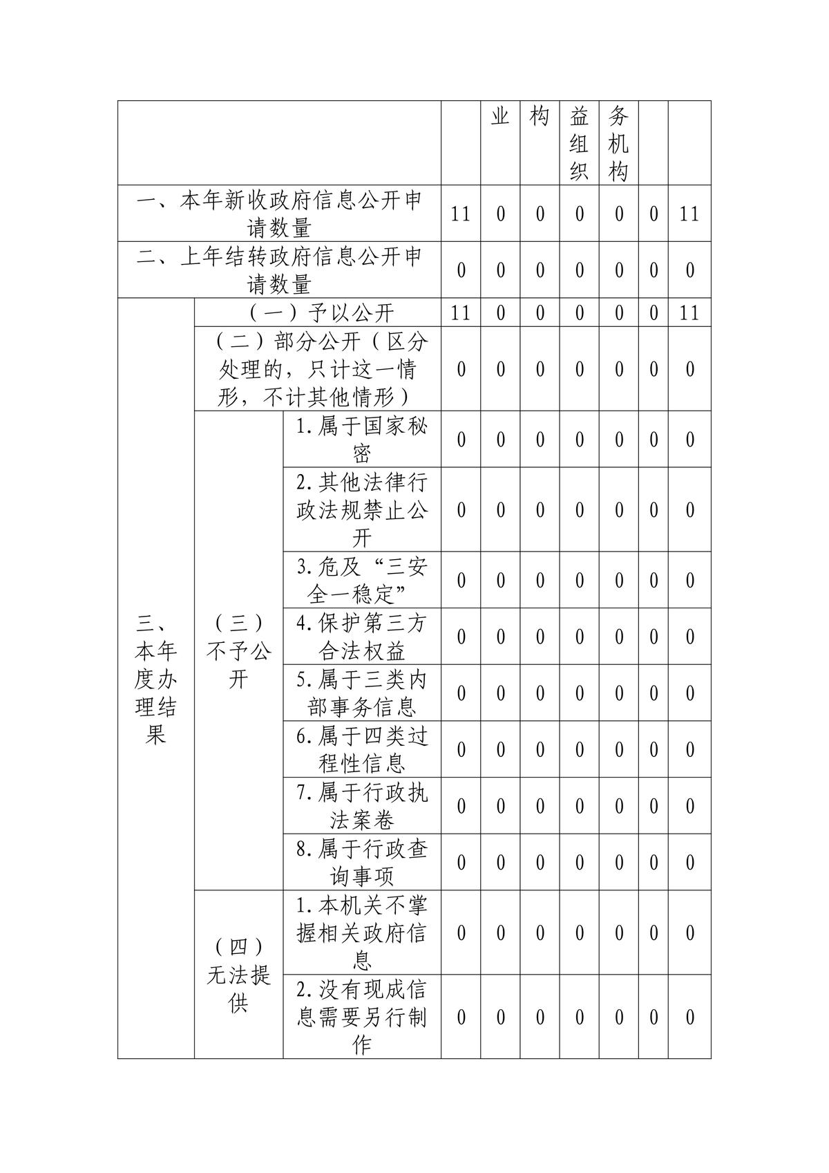 省扶贫办2019年政务公开年报(1)_01.png