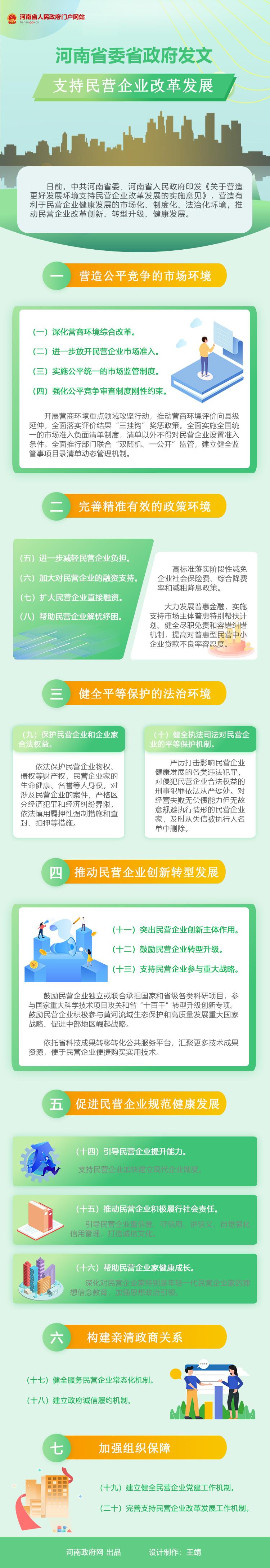 图解:河南省委省政府发文 支持民营企业改革发展