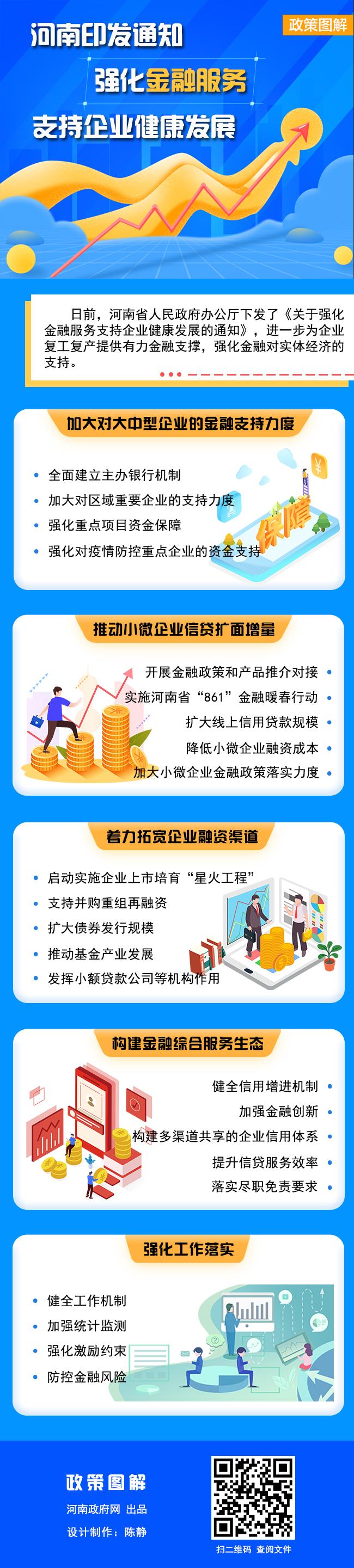 图解:河南印发通知 强化金融服务支持企业健康发展
