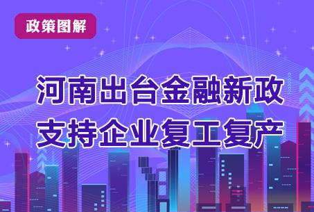 图解:河南出台金融新政 支持企业复工复产