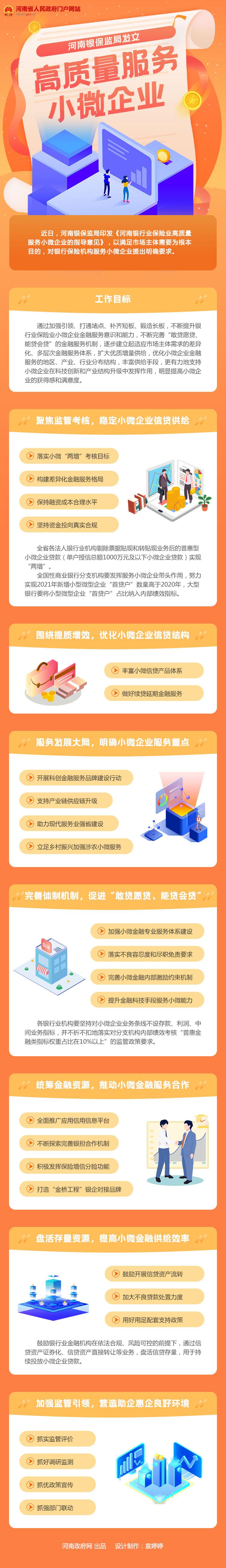 图解:河南银保监局发文 高质量服务小微企业