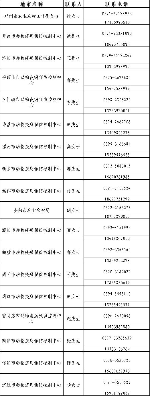 河南省农业农村厅关于调整2019年度执业兽医 资格证书及补发证书领取方式的通告