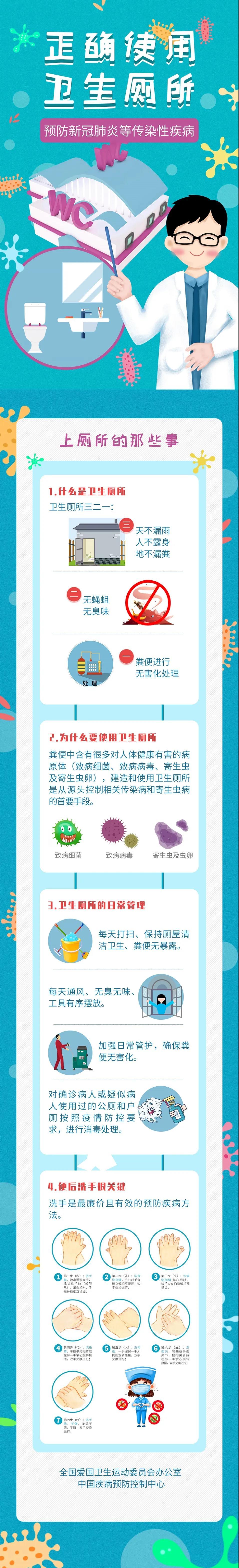 新型冠状病毒科普知识:卫生厕所,厕所卫生,和你说说上厕所的那些事