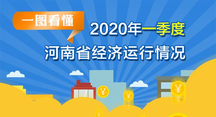 一圖看懂 | 2020年一季度河南省經濟運行情況