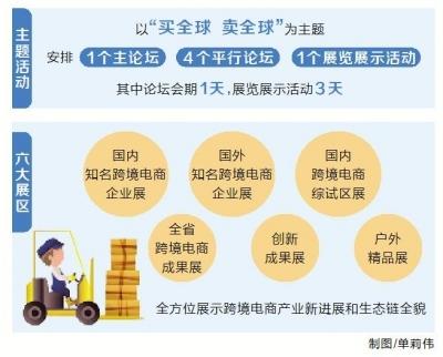 第五届全球跨境电子商务大会五月十日在郑举办 嗨逛全球 国际郑潮