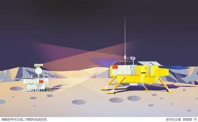 嫦娥四号任务圆满成功 与玉兔二号顺利完成互