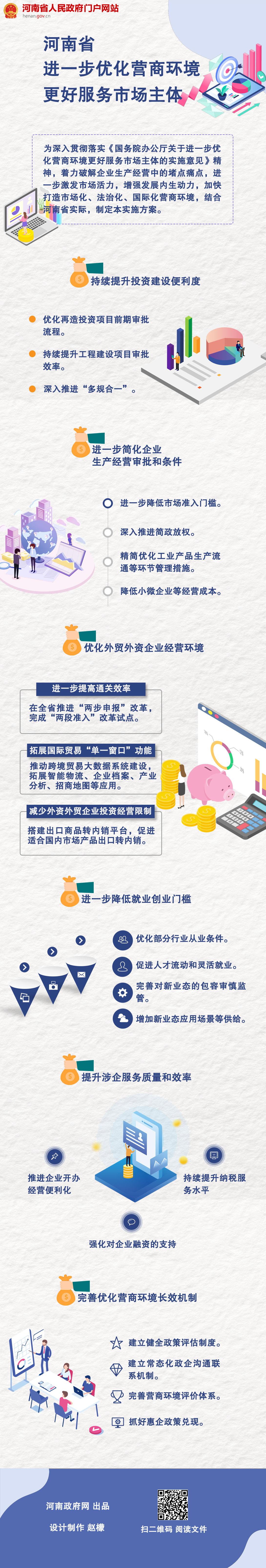 图解:河南省进一步优化营商环境更好服务市场主体