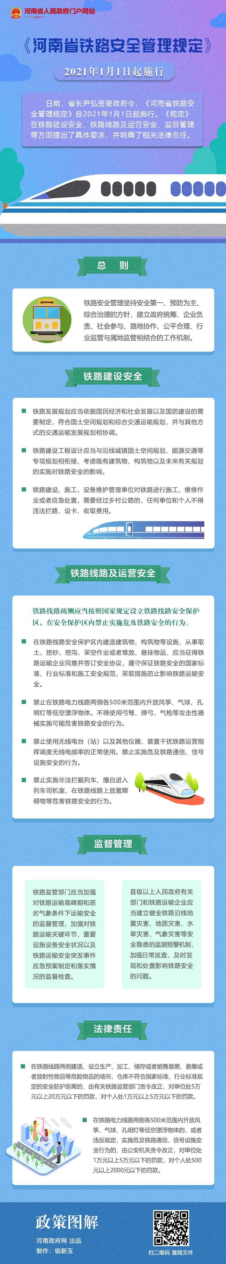 图解:《河南省铁路安全管理规定》2021年1月1日起施行