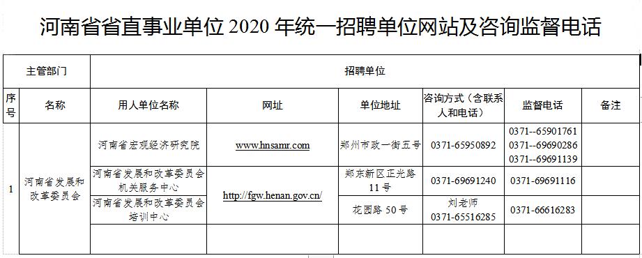 河南省发展和改革委员会所属事业单位2020年统一招聘工作人员公告
