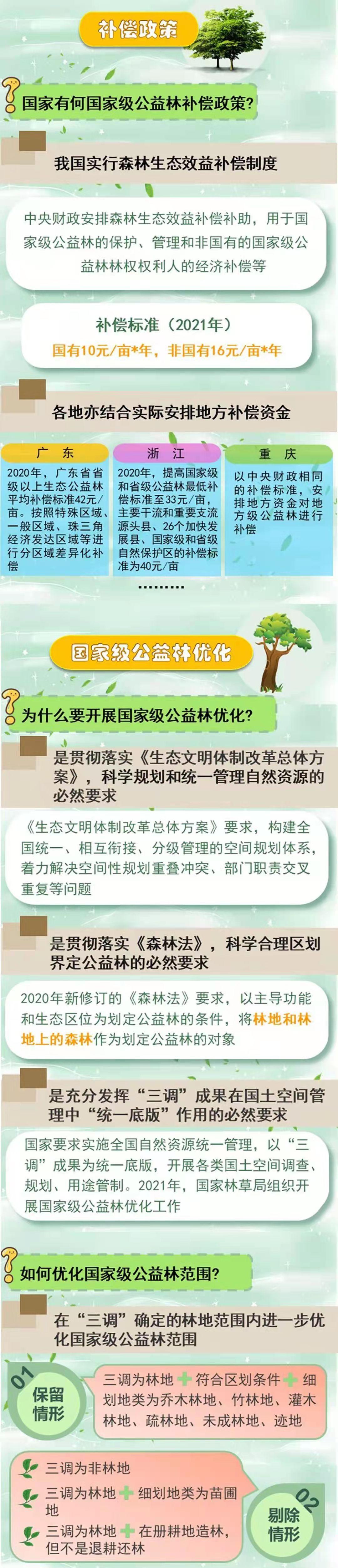 图解|国家级公益林优化政策解读
