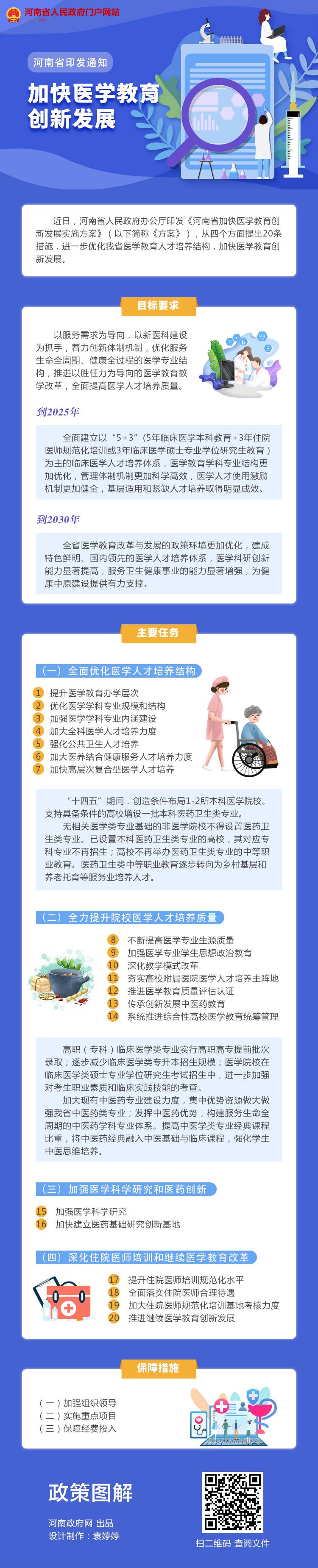 图解:河南省印发通知 加快医学教育创新发展