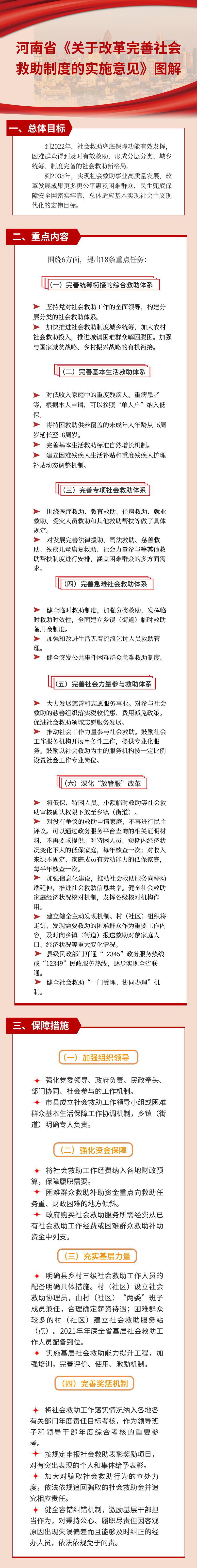 一图读懂河南省《关于改革完善社会救助制度的实施意见》