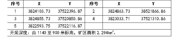 """河南申家窑金矿有限公司""""10?16""""盲斜井较大车辆伤害事故调查报告"""