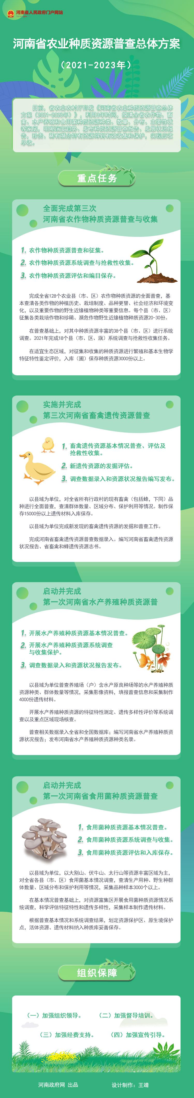 图解:河南省农业种质资源普查总体方案