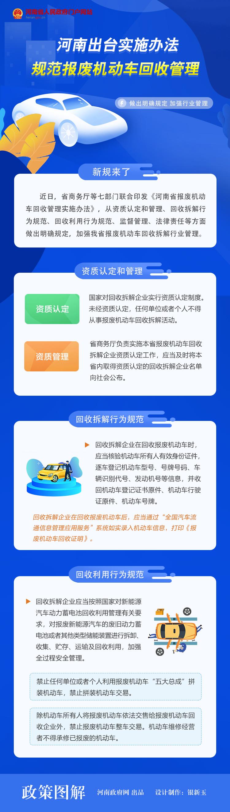 图解:河南出台实施办法 规范报废这个小弟有所交待机动车回收管理
