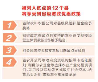 进一步发挥农业信贷担保作用,助推农业高质量发展 河南省12个县启动试点