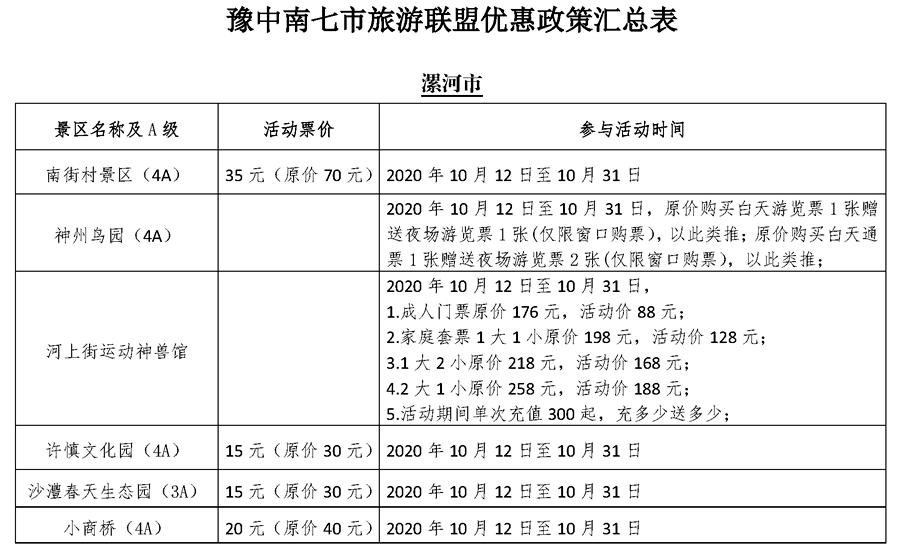 """激发秋冬季旅游市场活力 协同擦亮""""生态豫南""""旅游品牌"""