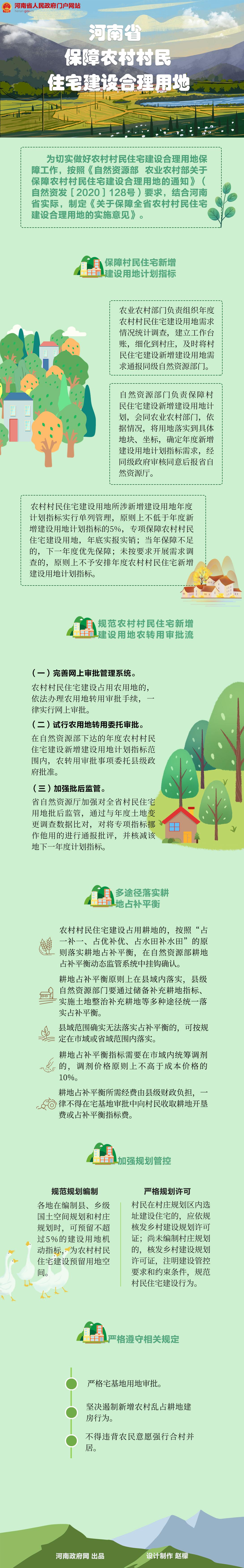 图解:河南sheng保障全sheng农村村min住宅建设合liyongdi