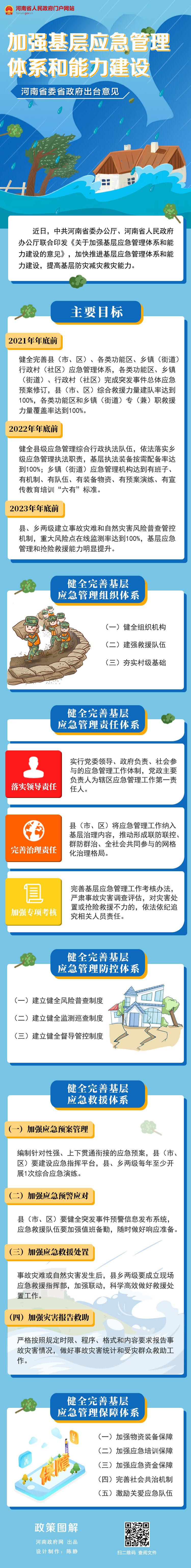 圖解:河南省委省政府出臺意見 加強基層應急管理體系和能力建設