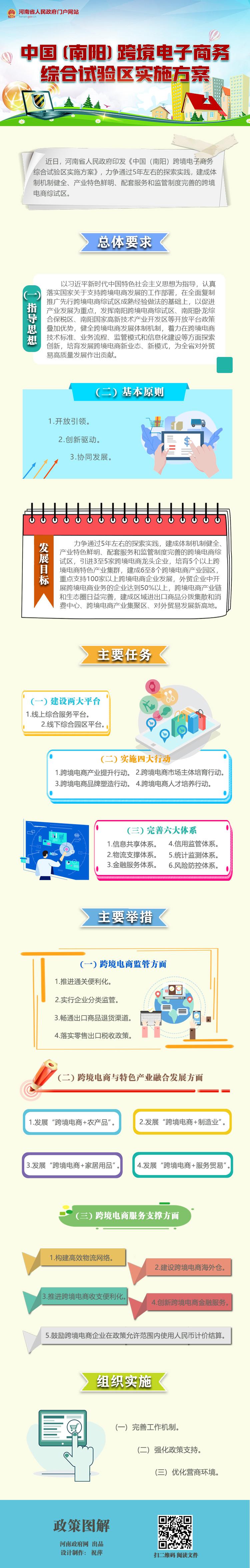 图解:中国(南阳)跨境电子商务 综合试验区实施方案