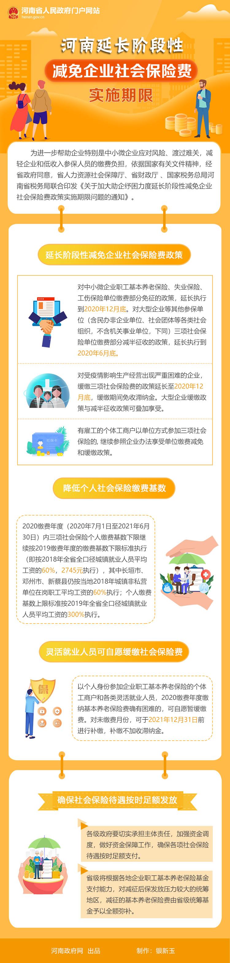 图解:河南延长阶段性减免企业社会保险费实施期限