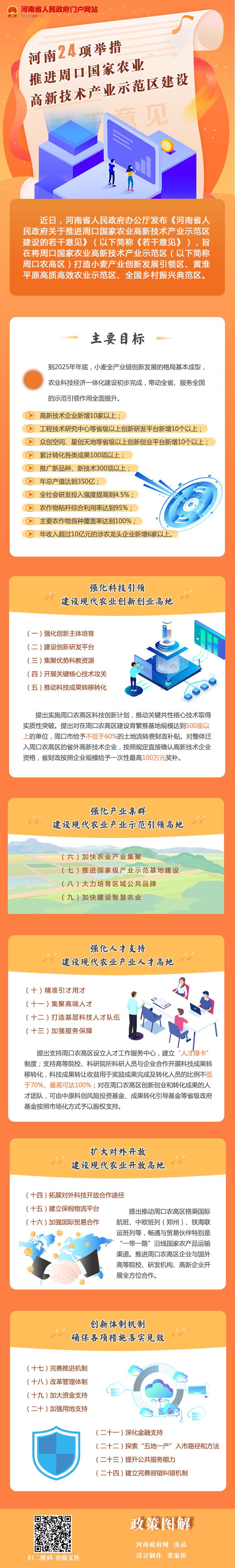 图解:河南24项举措推进周口国家农业高新技术产业示范区建设