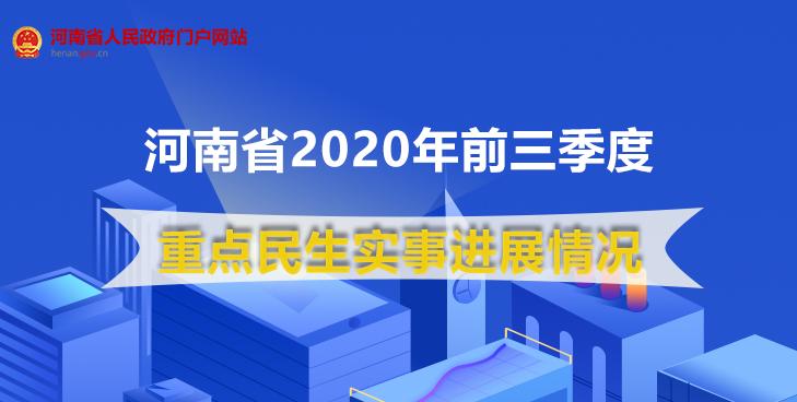 圖解:河南省2020年前三季度重點民生實事進展情況