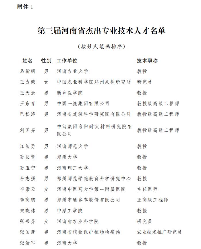 河南省人民政府关于公布第三届河南省杰出专业技术人才和专业技术人才先进集体名单的通知