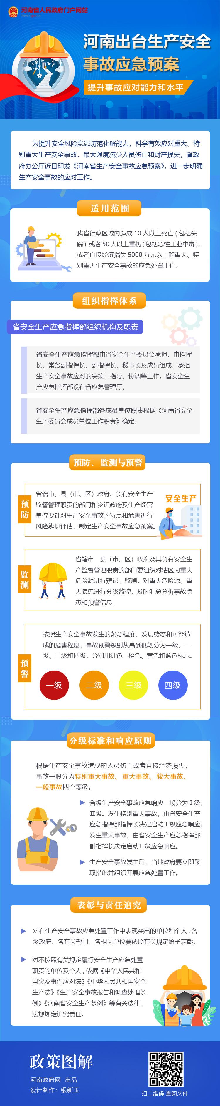 图解:河南出台生产安全事故应急预案