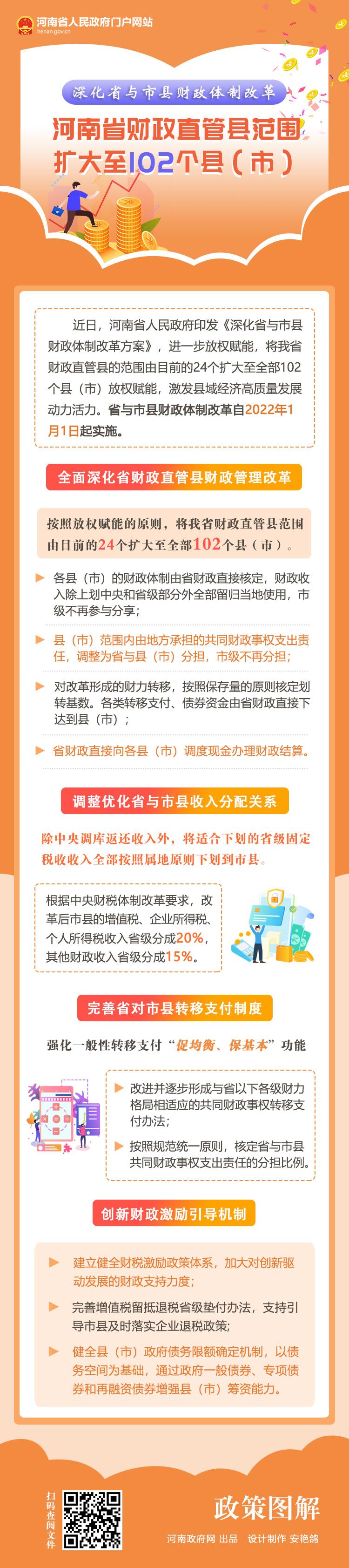 放权赋能!河南省财政直管县范围扩大至102个县(市)