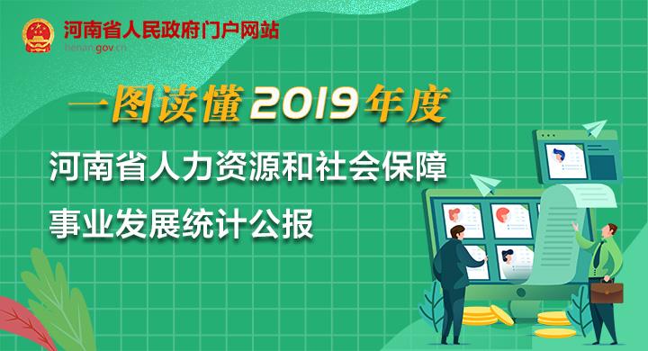 一图读懂:2019年度河南省人力资源和社会保障事业发展统计公报