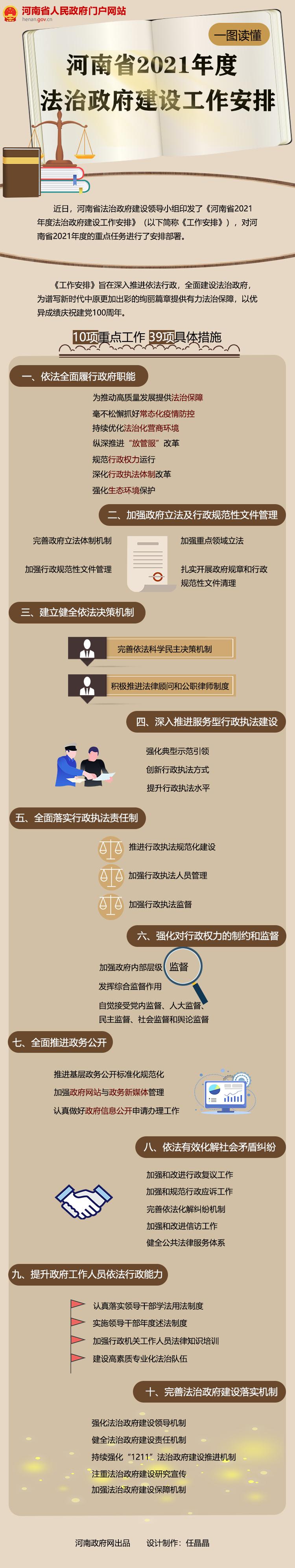 一图读懂丨河南省2021年度法治政府建设工作安排