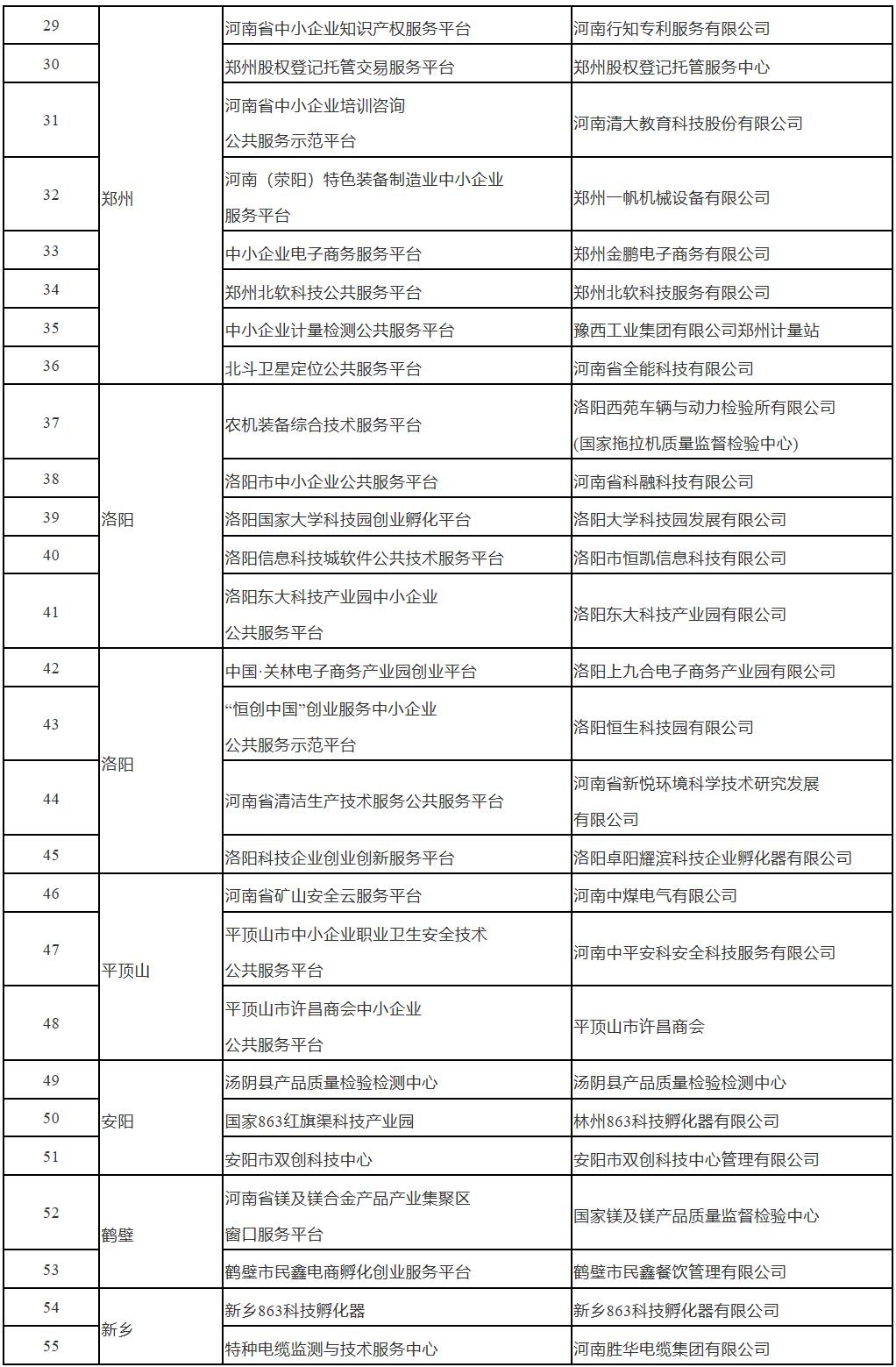 河南省工信厅印发通知 支持服务中小微企业平稳健康发展