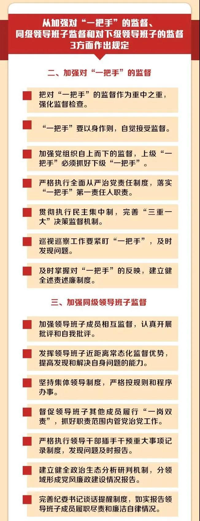 """圖解《中共中央關于加強對""""一把手""""和領導班子監督的意見》"""