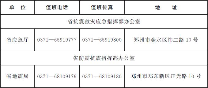 河南省人民政府办公厅关于印发河南省地震应急预案的通知