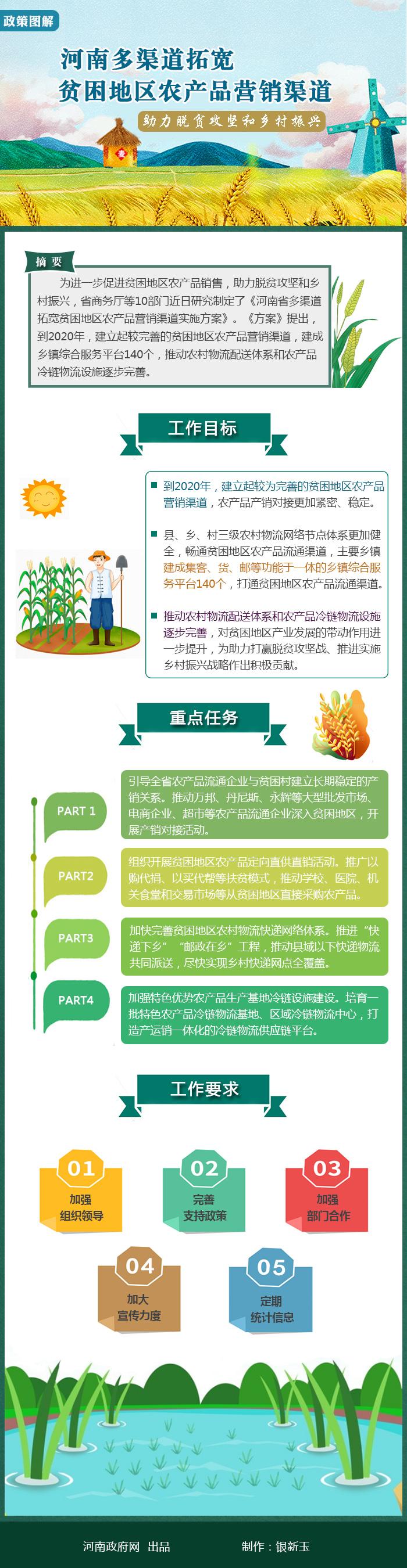 农产品销�缡邸�4.jpg
