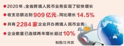 """跨境人民币结算""""秒到账""""全省推广"""