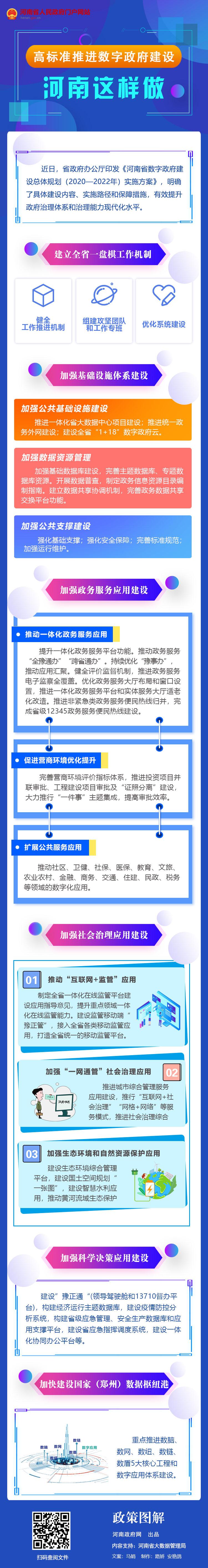 图解:高标准推进数字政府建设 河南这样做!