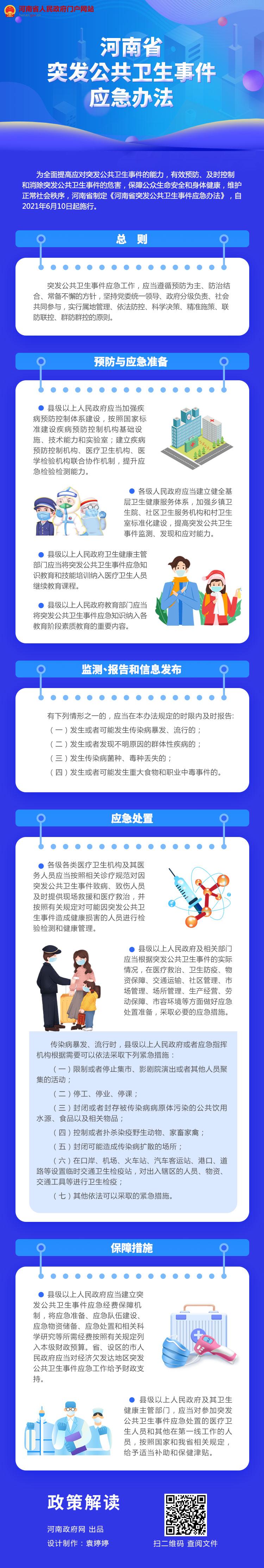 图解:河南省突发公共卫生事件应急办法