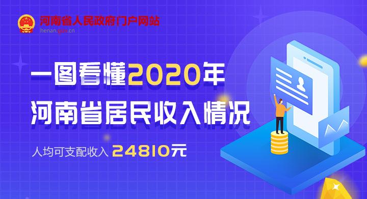 一图看懂 | 2020年河南省居民收入情况