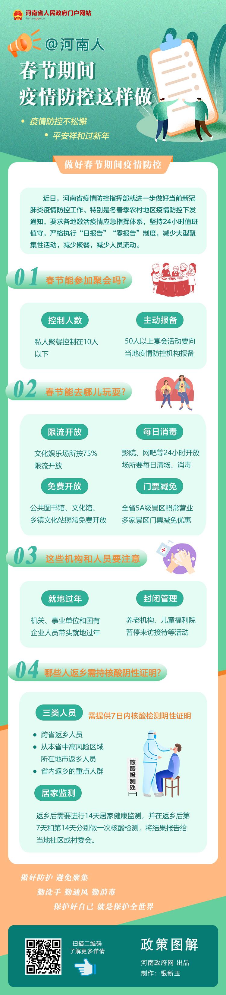图解:@河南人 春节期间疫情防控这样做