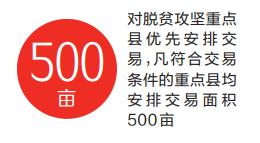 实行全网络化交易 复垦券今年首单成交7亿多元