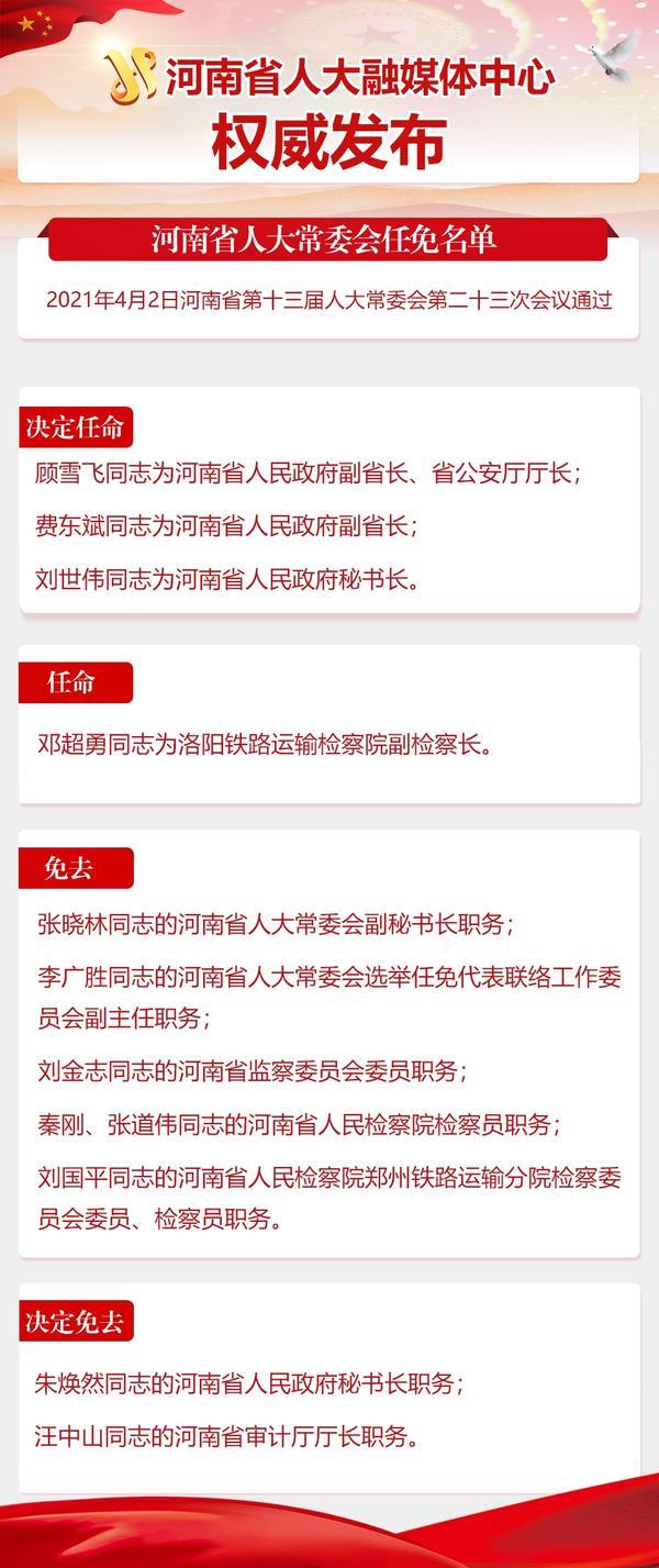 河南省人大常委会任免名单
